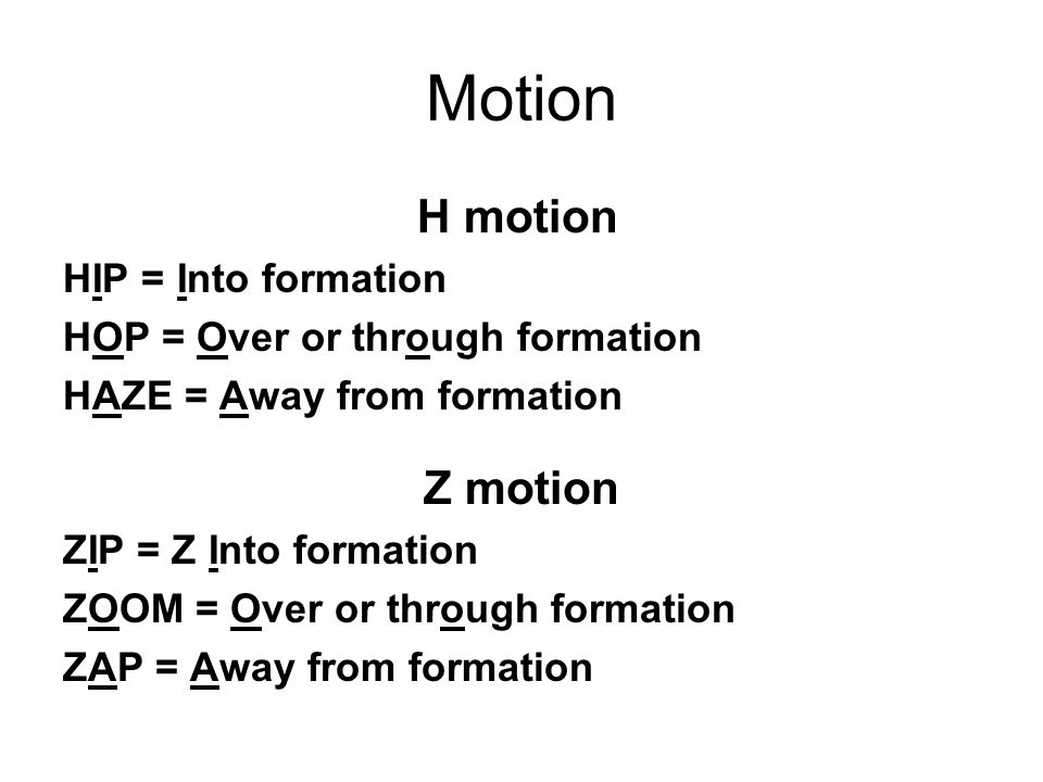 Motion H motion Z motion HIP = Into formation