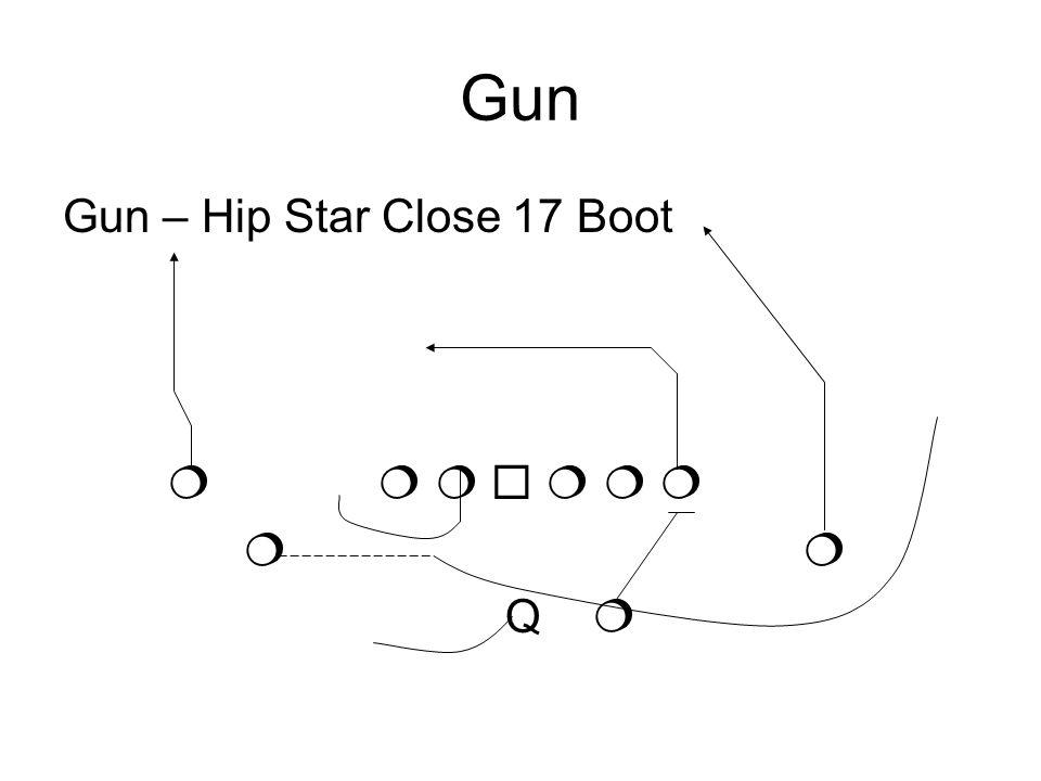 Gun Gun – Hip Star Close 17 Boot          Q 
