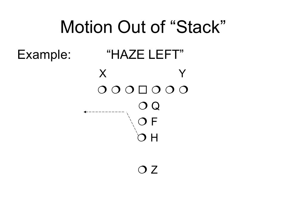 Motion Out of Stack Example: HAZE LEFT X Y         Q  F