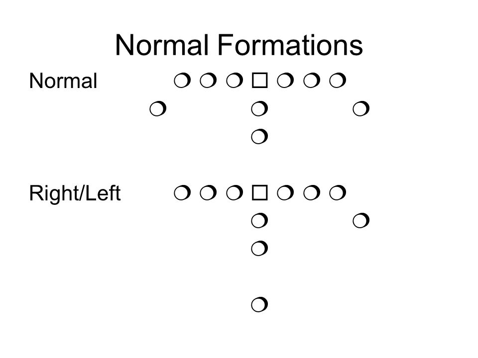 Normal Formations Normal           