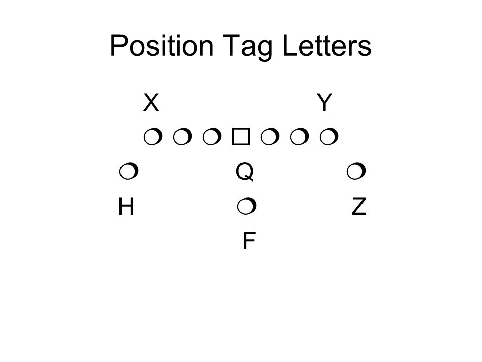 Position Tag Letters X Y         Q  H  Z F