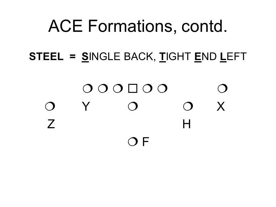 STEEL = SINGLE BACK, TIGHT END LEFT