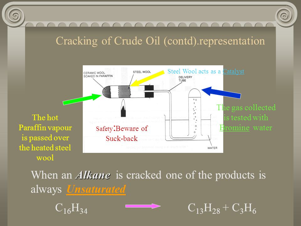 Cracking of Crude Oil (contd).representation