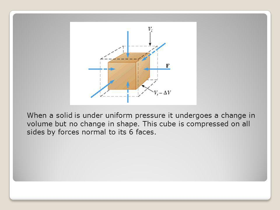 When a solid is under uniform pressure it undergoes a change in volume but no change in shape.