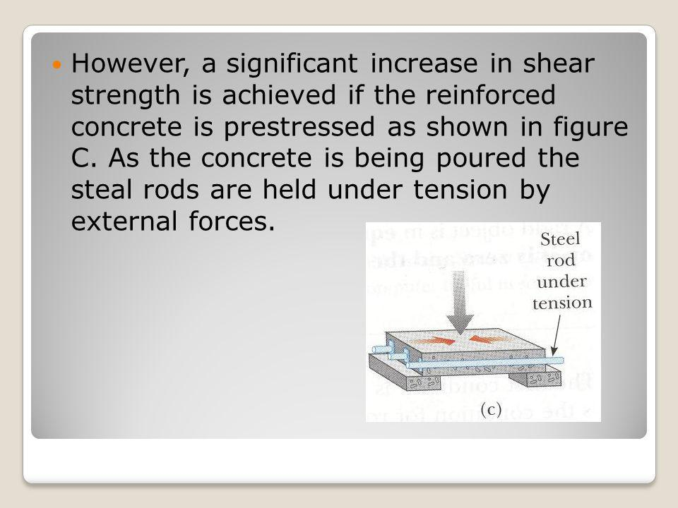 However, a significant increase in shear strength is achieved if the reinforced concrete is prestressed as shown in figure C.