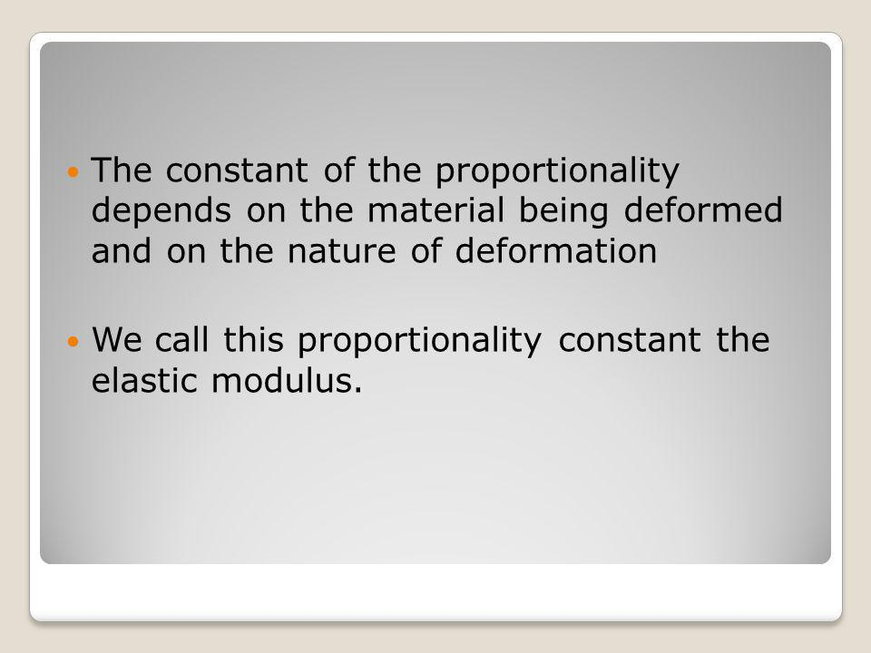 The constant of the proportionality depends on the material being deformed and on the nature of deformation