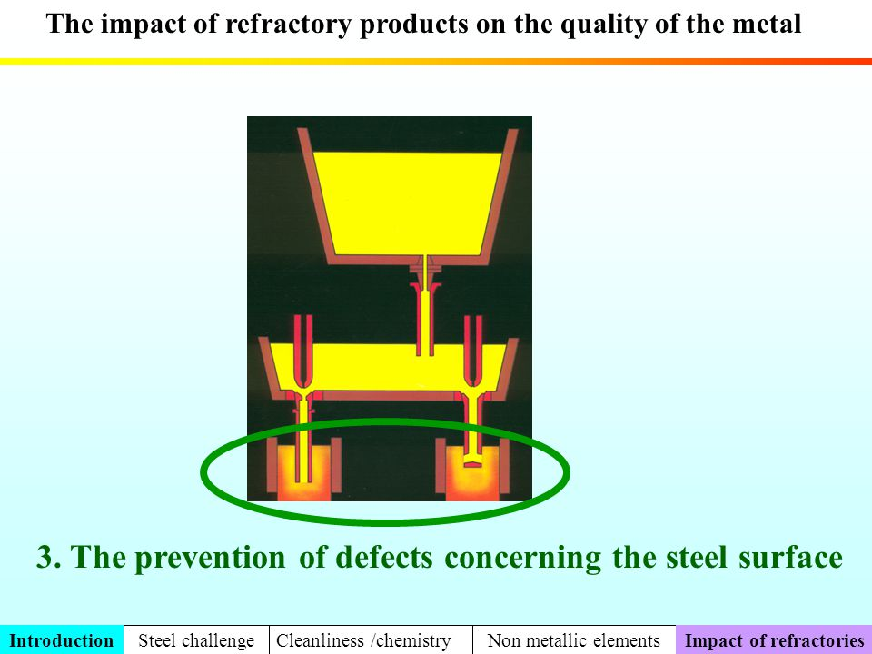 3. The prevention of defects concerning the steel surface