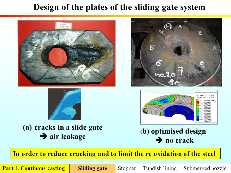 Design of the plates of the sliding gate system