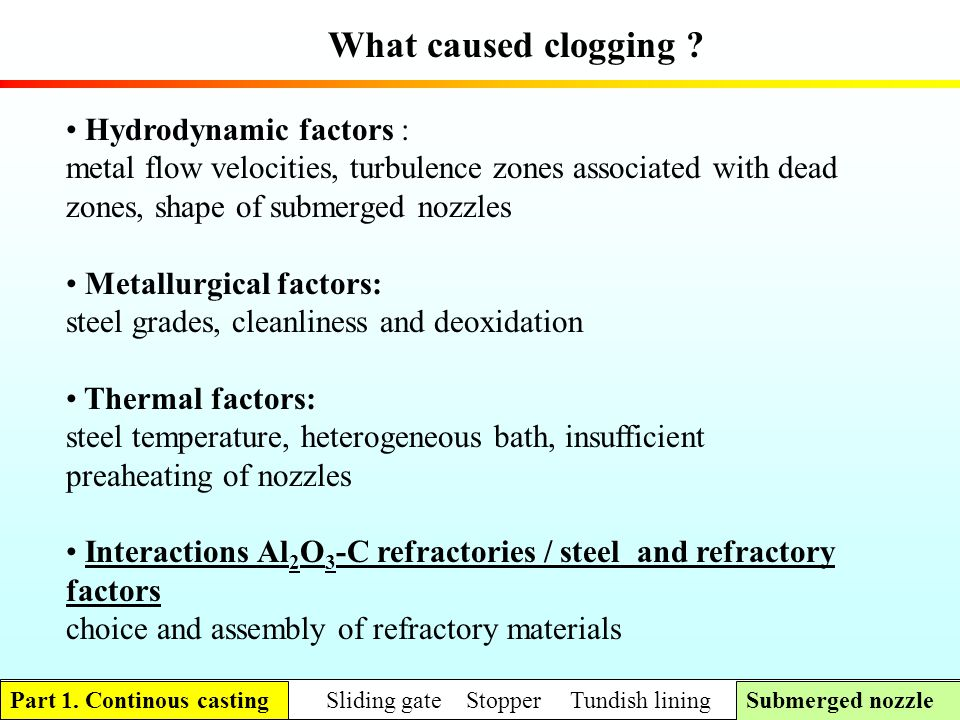 What caused clogging Hydrodynamic factors :