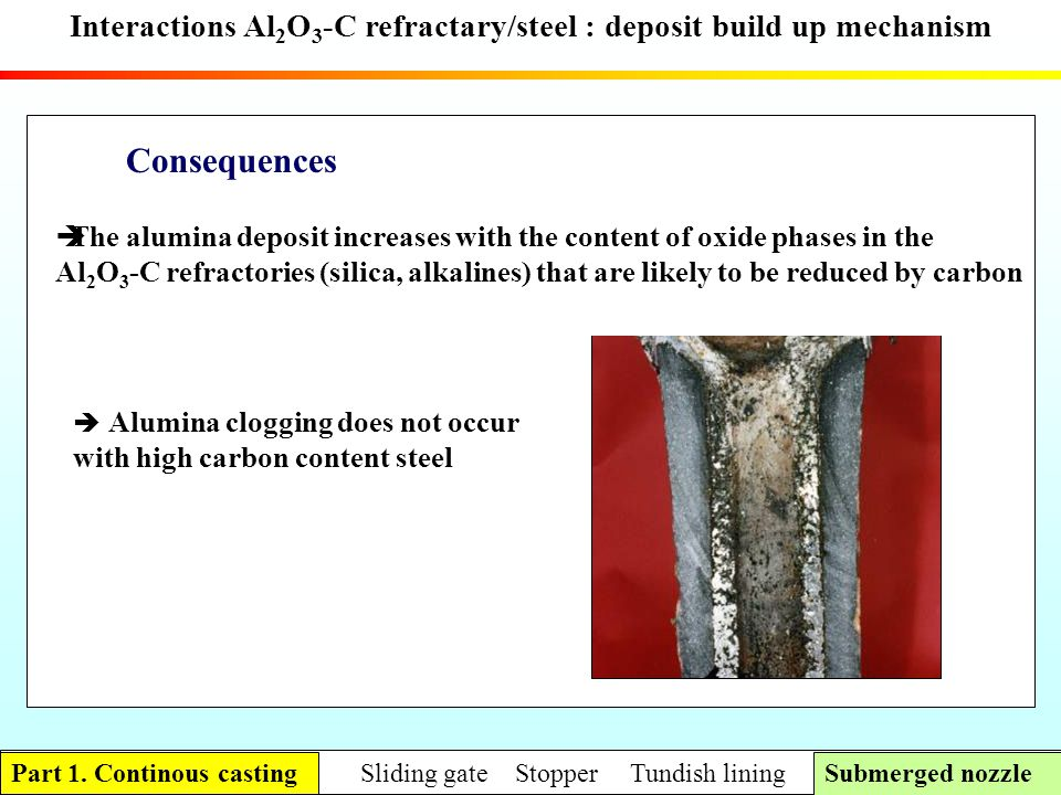Interactions Al2O3-C refractary/steel : deposit build up mechanism