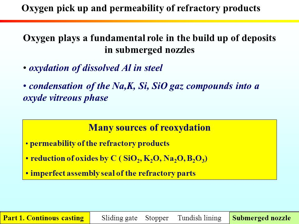 Many sources of reoxydation