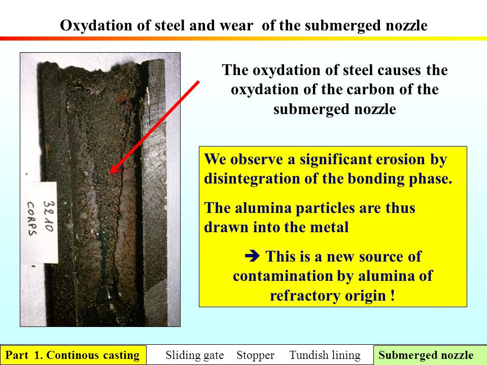 Oxydation of steel and wear of the submerged nozzle