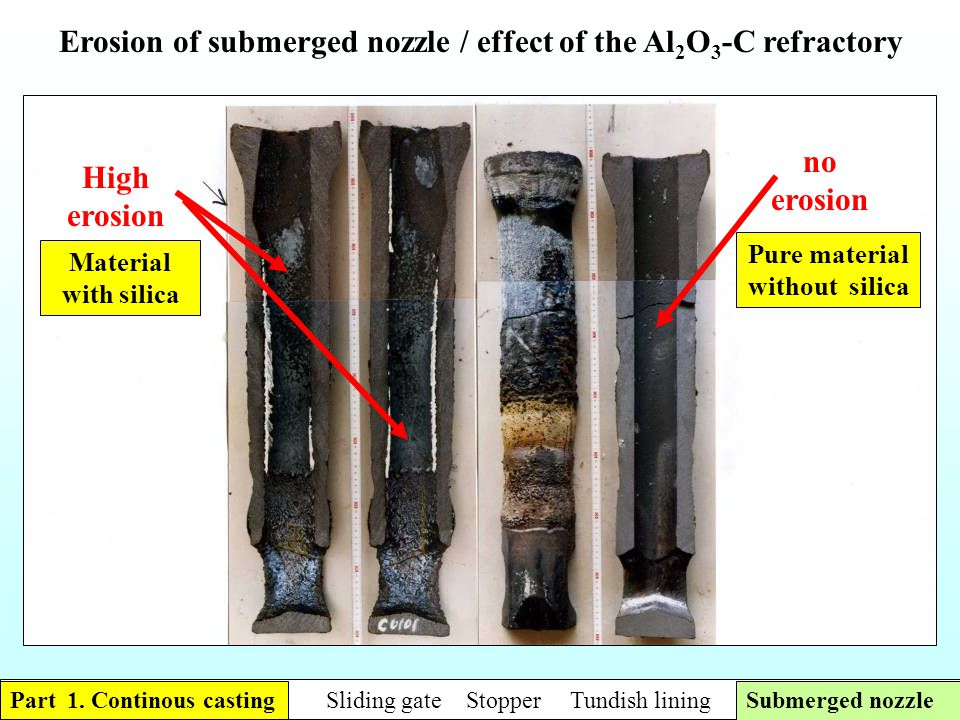 Erosion of submerged nozzle / effect of the Al2O3-C refractory