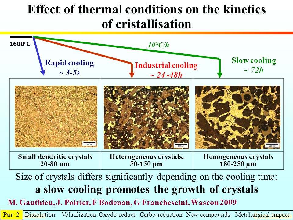 Effect of thermal conditions on the kinetics of cristallisation