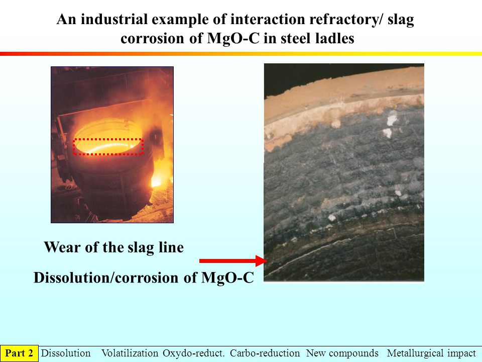 An industrial example of interaction refractory/ slag
