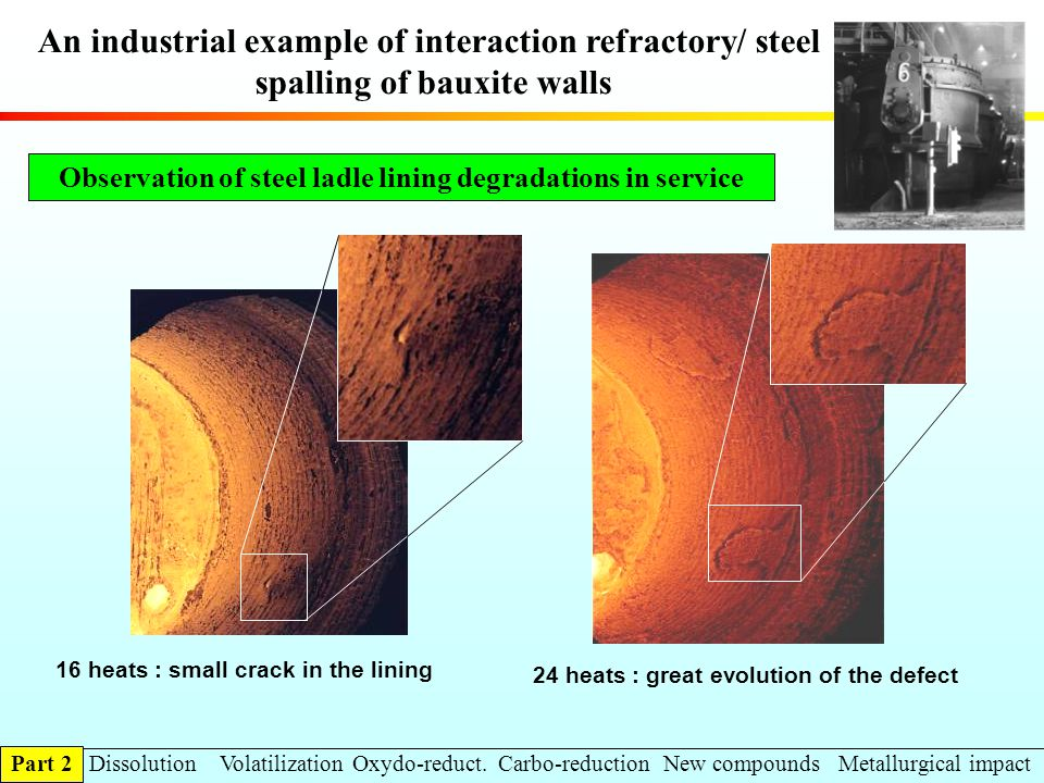 An industrial example of interaction refractory/ steel