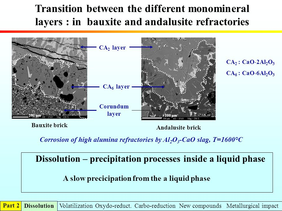 Transition between the different monomineral layers : in bauxite and andalusite refractories