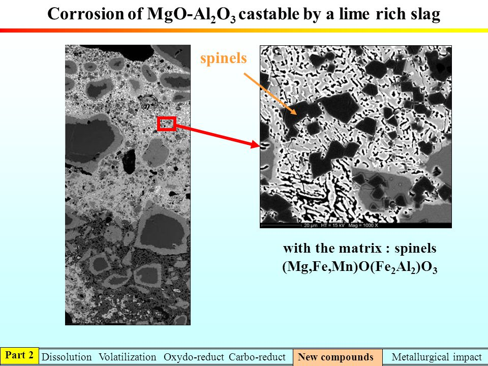 Corrosion of MgO-Al2O3 castable by a lime rich slag