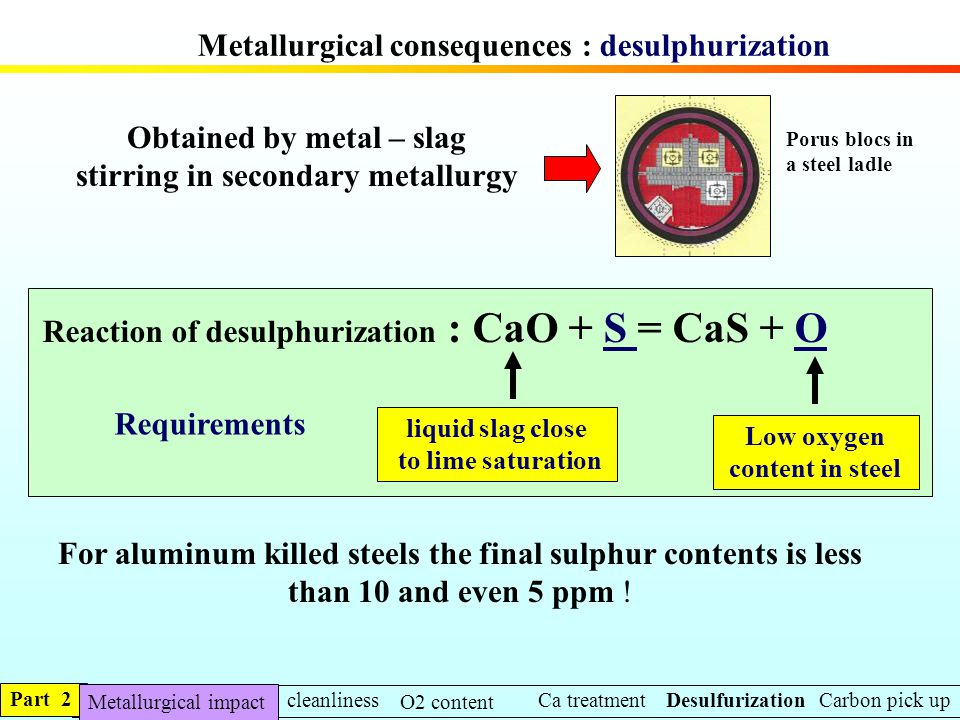 Obtained by metal – slag stirring in secondary metallurgy