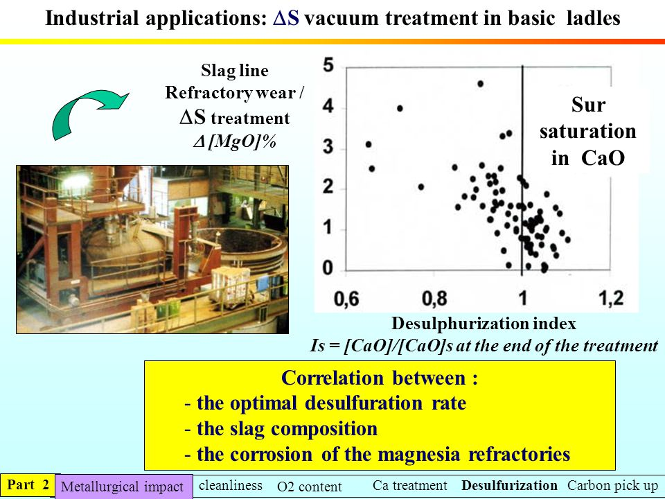 Industrial applications: S vacuum treatment in basic ladles