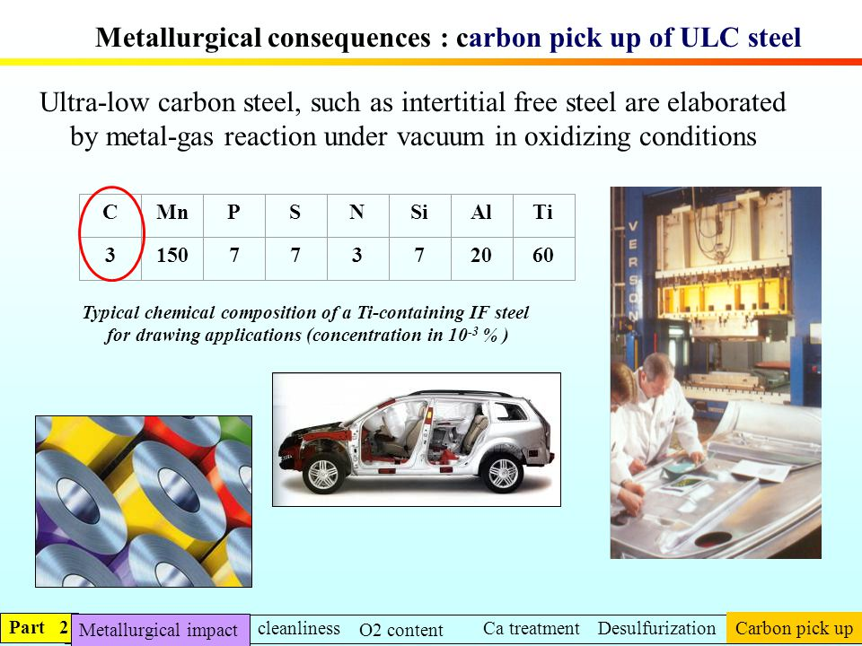 Metallurgical consequences : carbon pick up of ULC steel