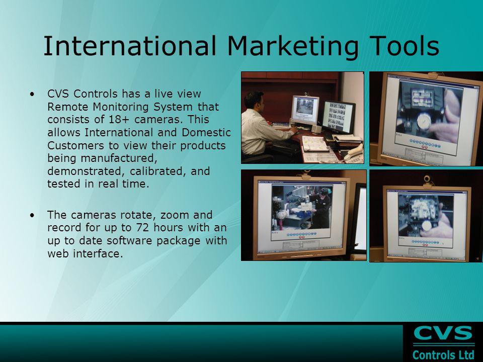 International Marketing Tools