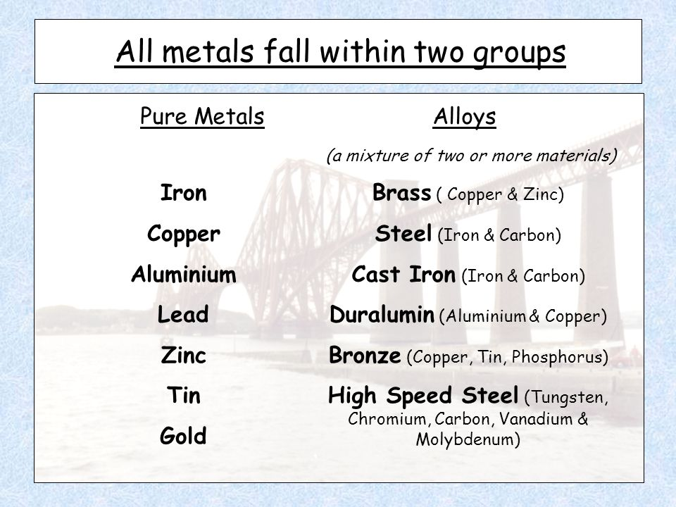 All metals fall within two groups