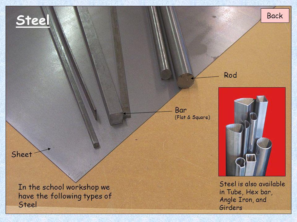 Steel Back Rod Bar (Flat & Square) Sheet