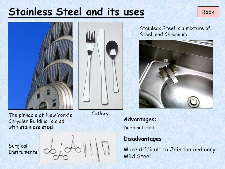 Stainless Steel and its uses