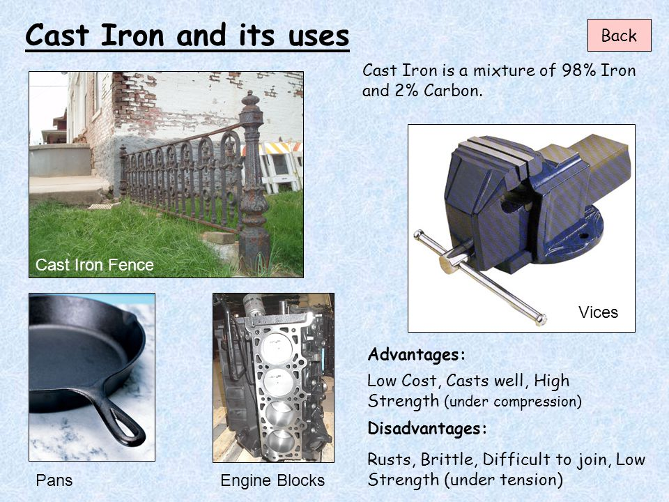 Cast Iron and its uses Back