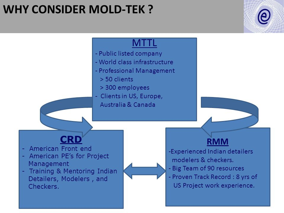 SYNERGY WHY CONSIDER MOLD-TEK MTTL RMM CRD Public listed company