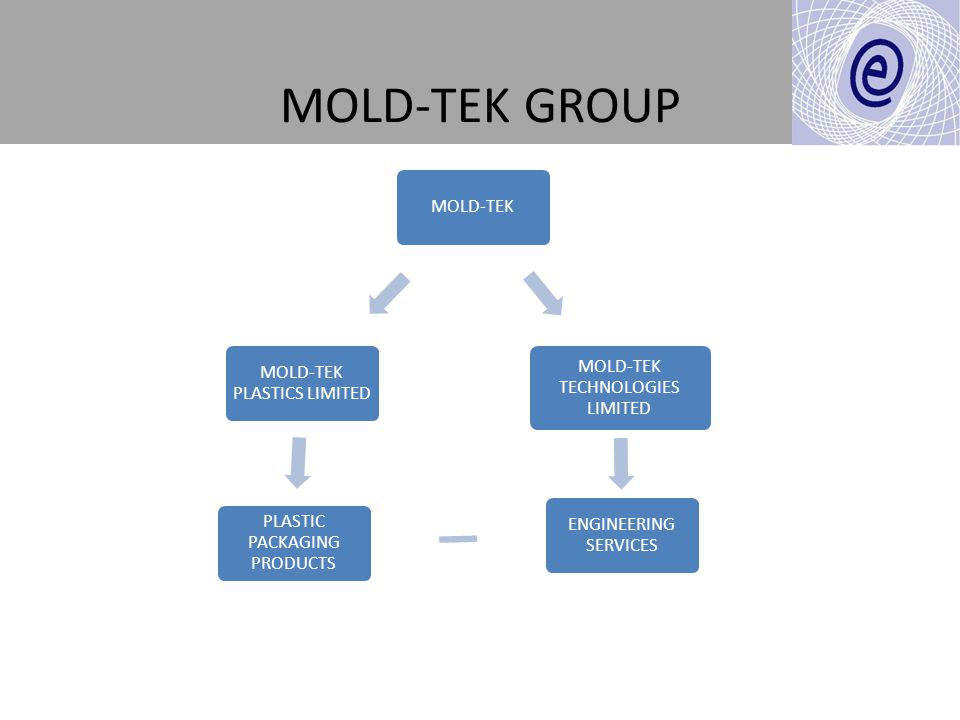 MOLD-TEK GROUP MOLD-TEK MOLD-TEK TECHNOLOGIES LIMITED
