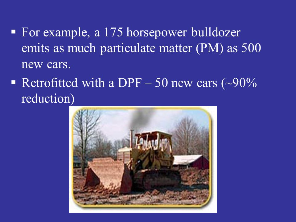 For example, a 175 horsepower bulldozer emits as much particulate matter (PM) as 500 new cars.