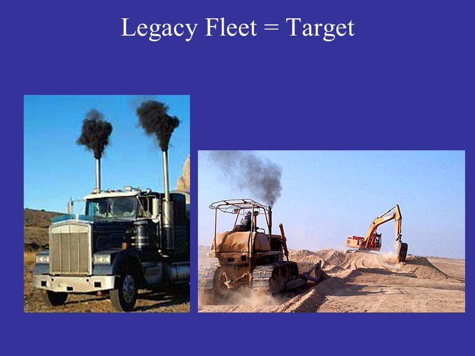 Legacy Fleet = Target