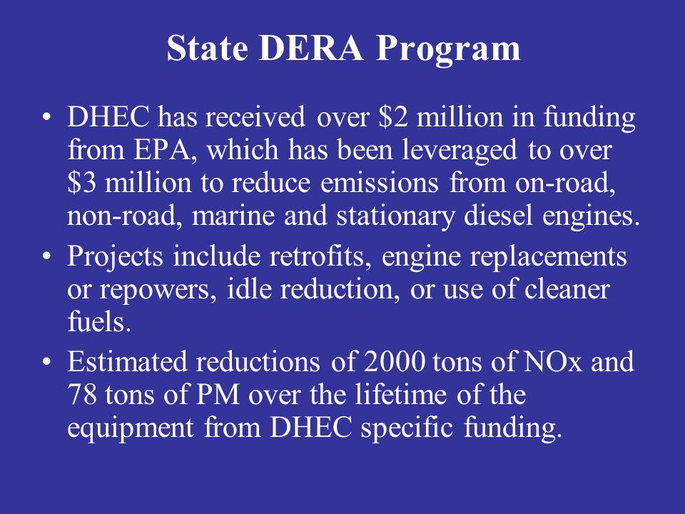 State DERA Program