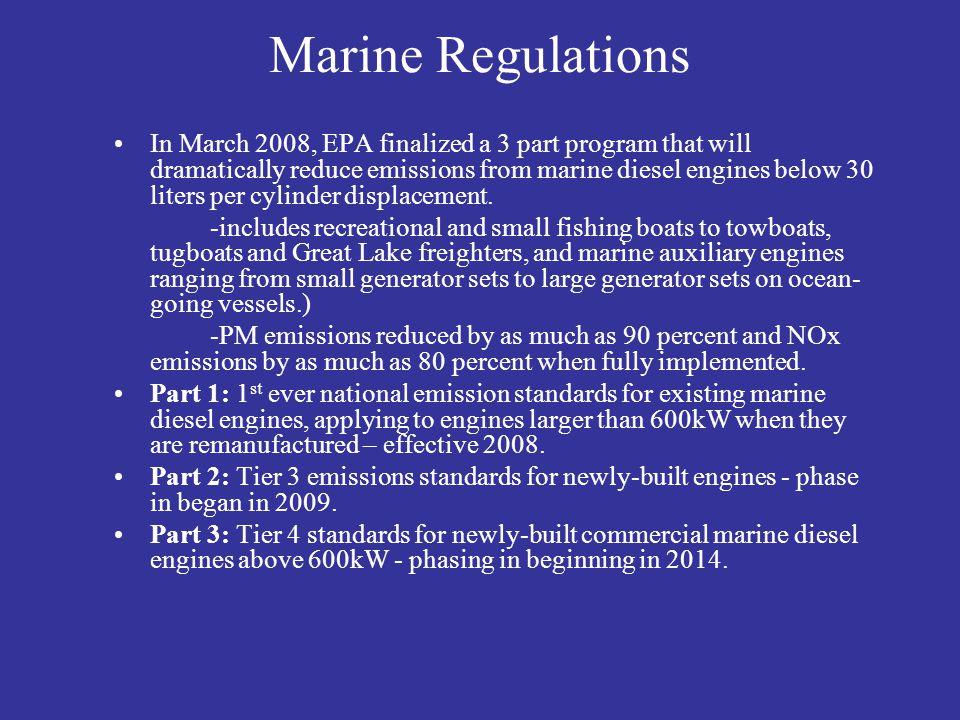 Marine Regulations