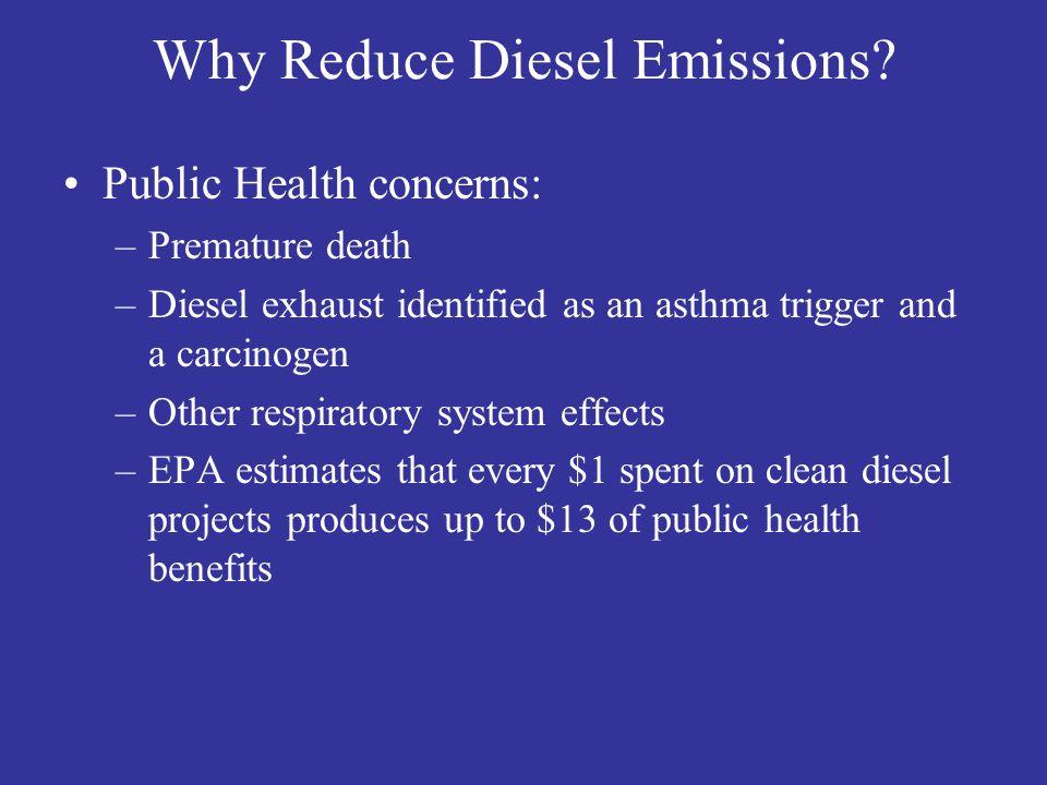 Why Reduce Diesel Emissions