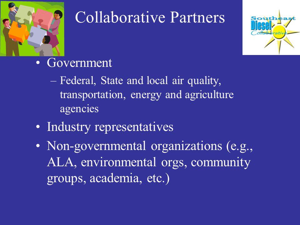 Collaborative Partners