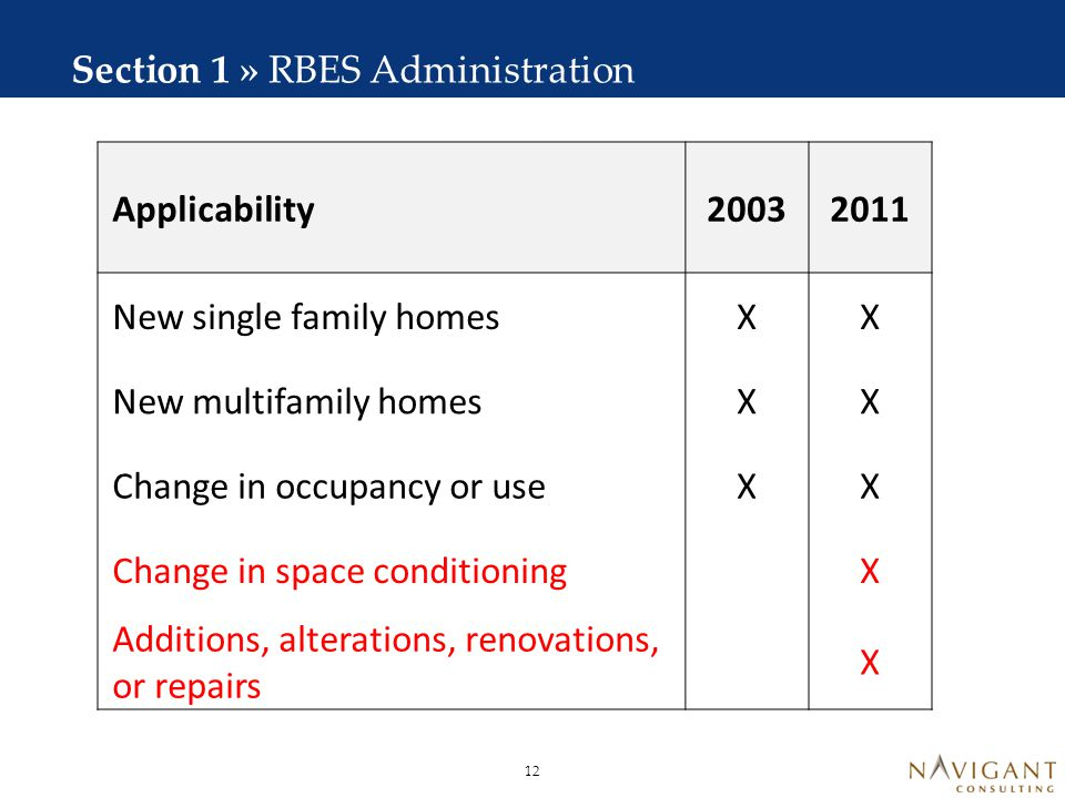 Section 1 » RBES Administration