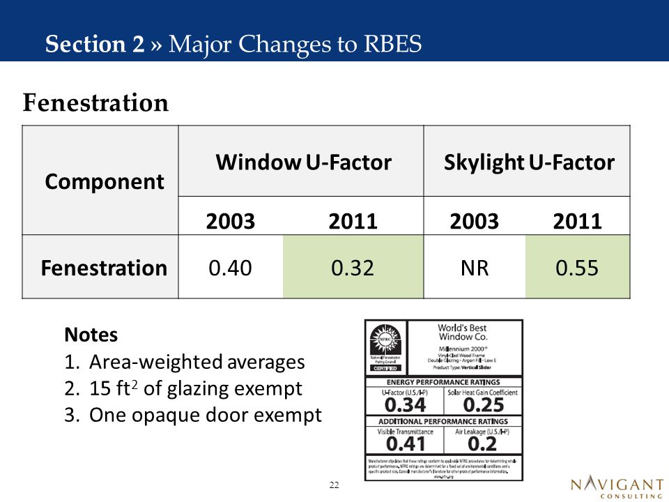 Air Leakage Section 2 » Major Changes to RBES Component RBES 2003