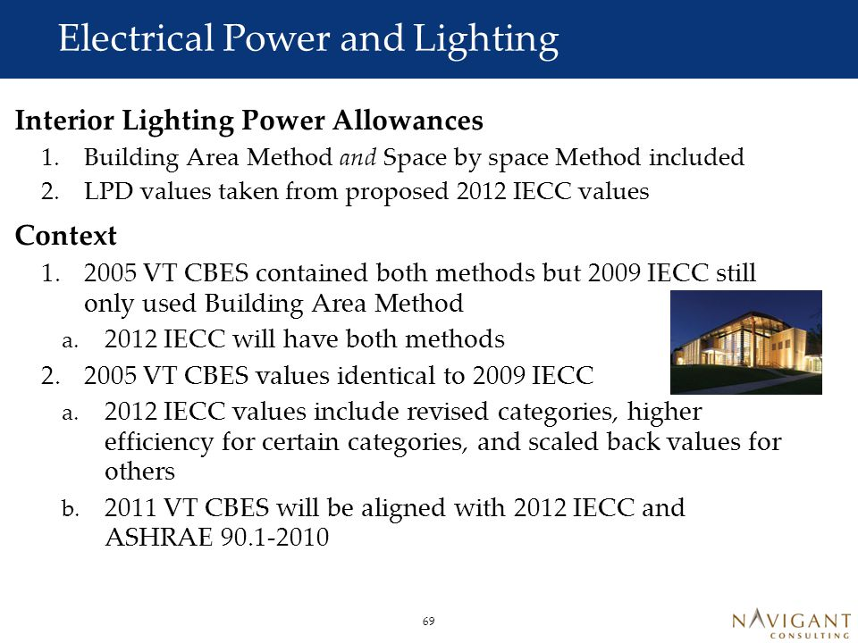 Electrical Power and Lighting