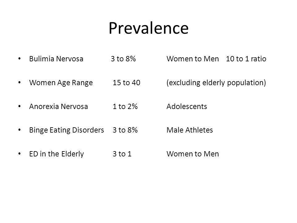 Prevalence Bulimia Nervosa 3 to 8% Women to Men 10 to 1 ratio