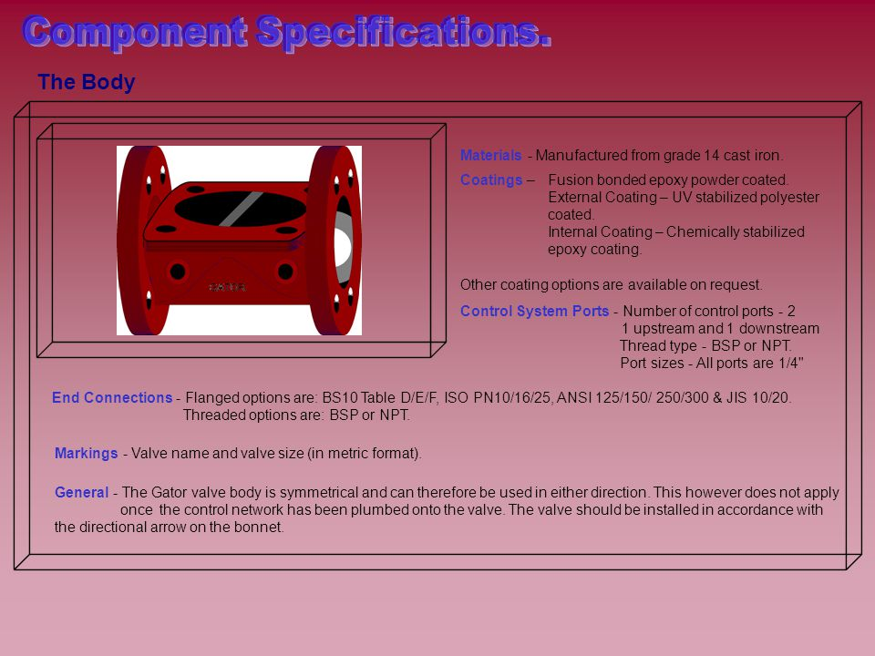 Component Specifications.