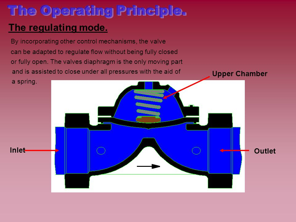 The regulating mode. The Operating Principle. Upper Chamber Inlet