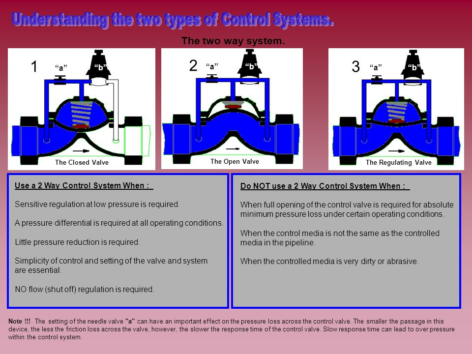 Understanding the two types of Control Systems.