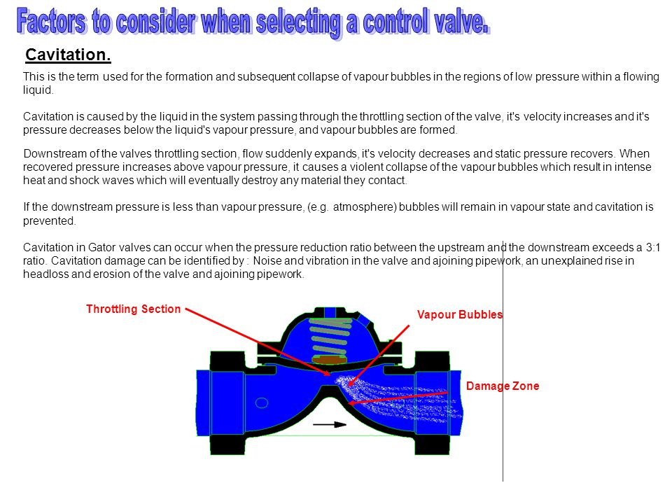 Factors to consider when selecting a control valve.