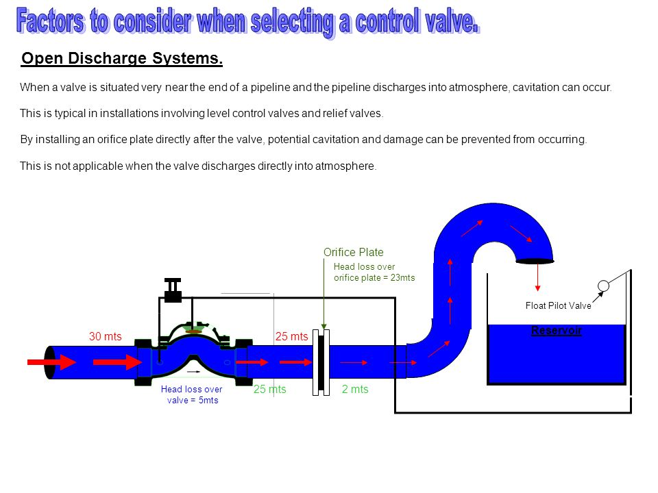 Open Discharge Systems.