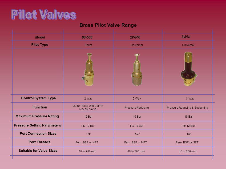 Brass Pilot Valve Range