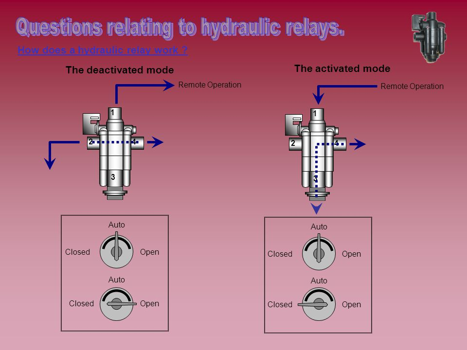 Questions relating to hydraulic relays.