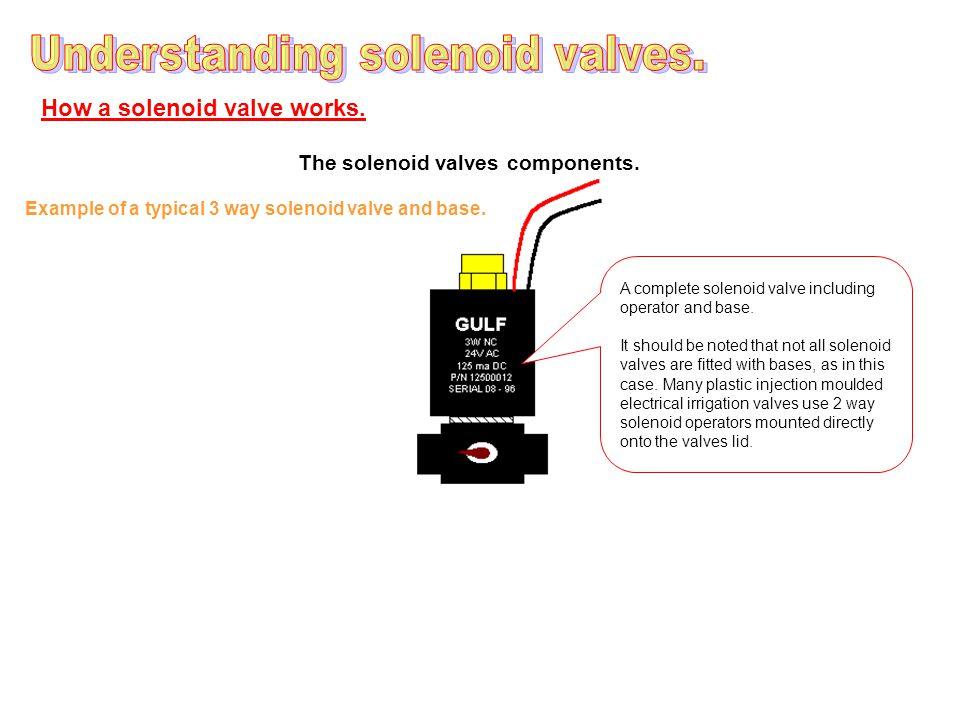 Understanding solenoid valves.